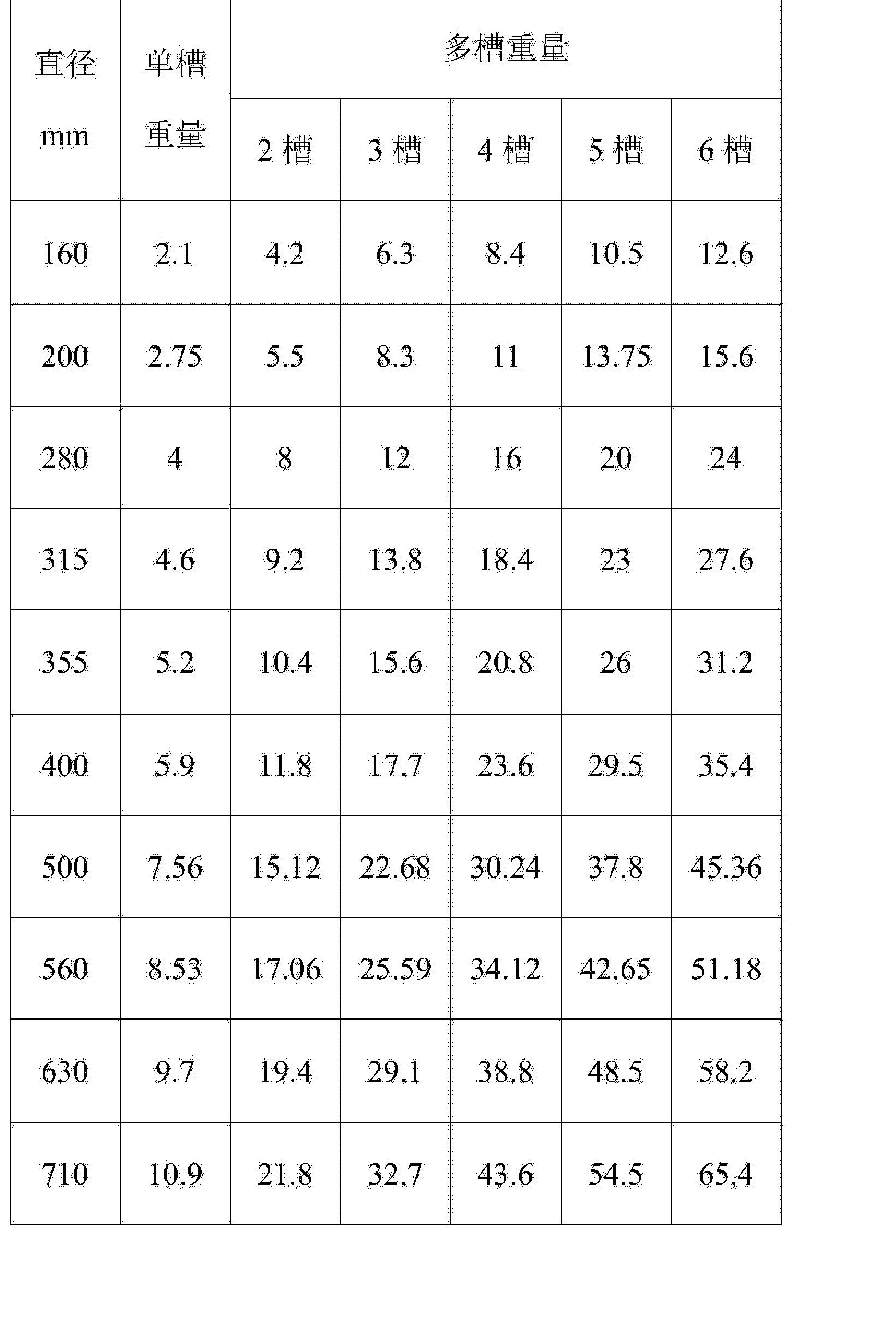 Figure CN103551524BD00111