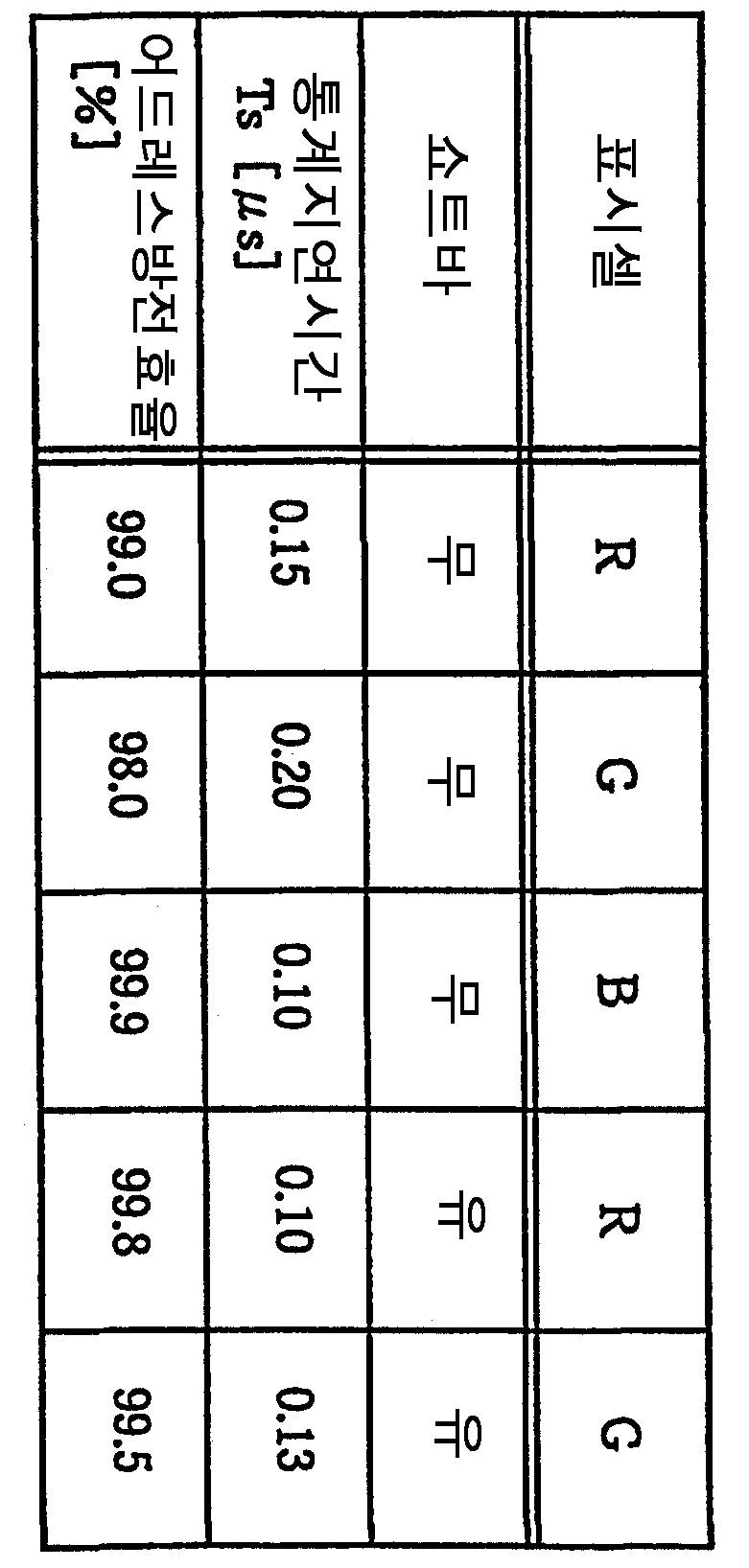 Figure 112008020582144-pat00162