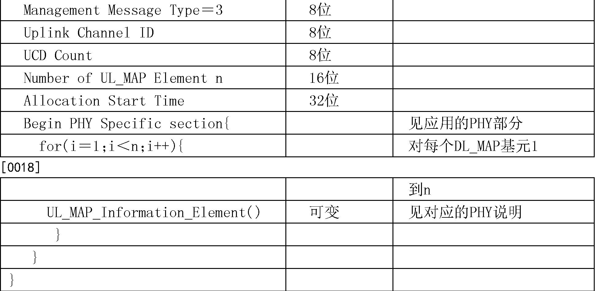 Figure CN102158914BD00071