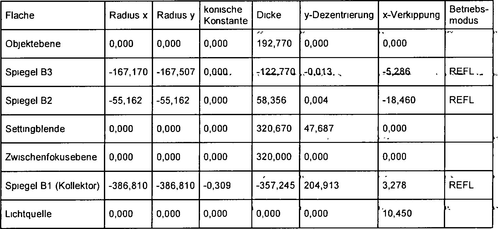 Figure DE102010029049B4_0003