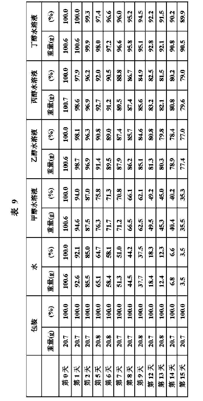 Figure CN103458999BD00151