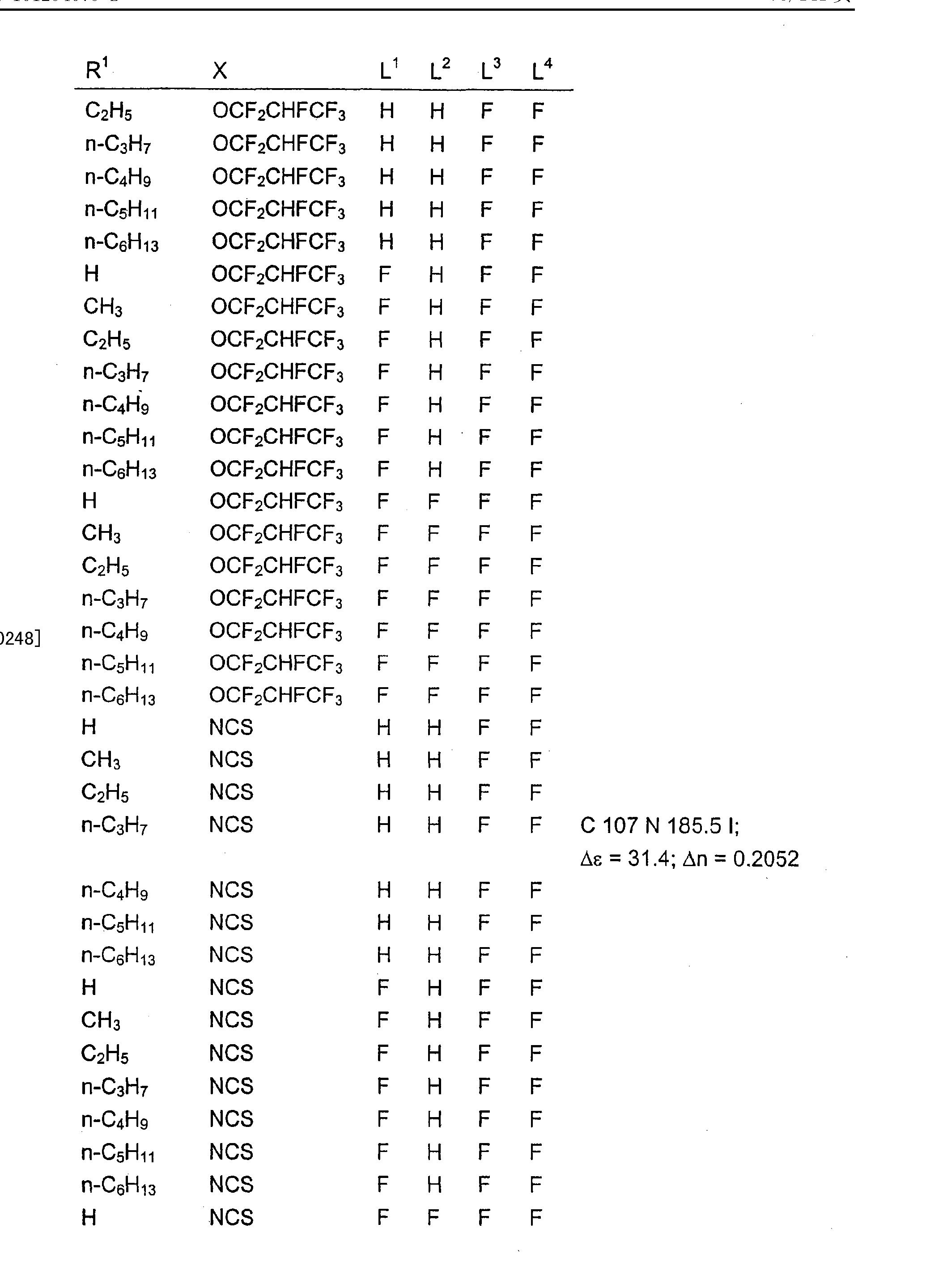 Figure CN101294079BD00921
