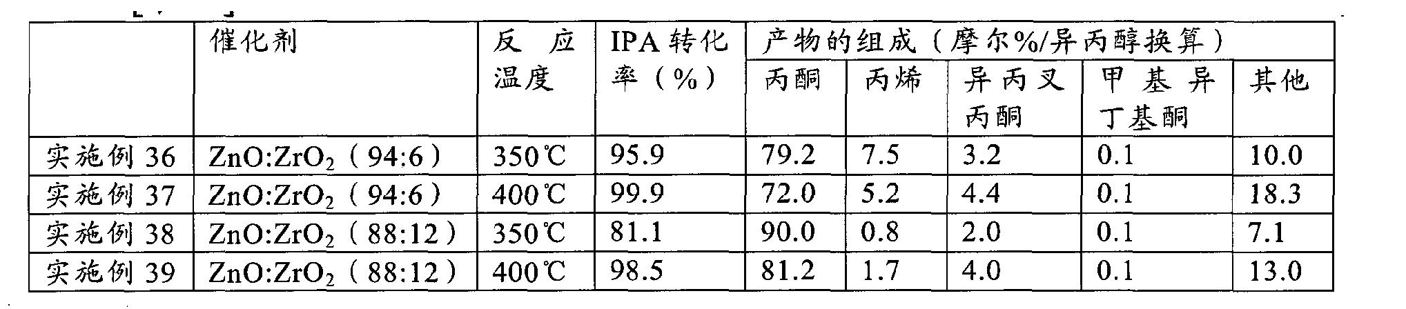 Figure CN103068968AD00421