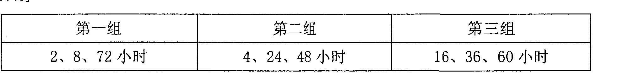 Figure CN101125207BD00151