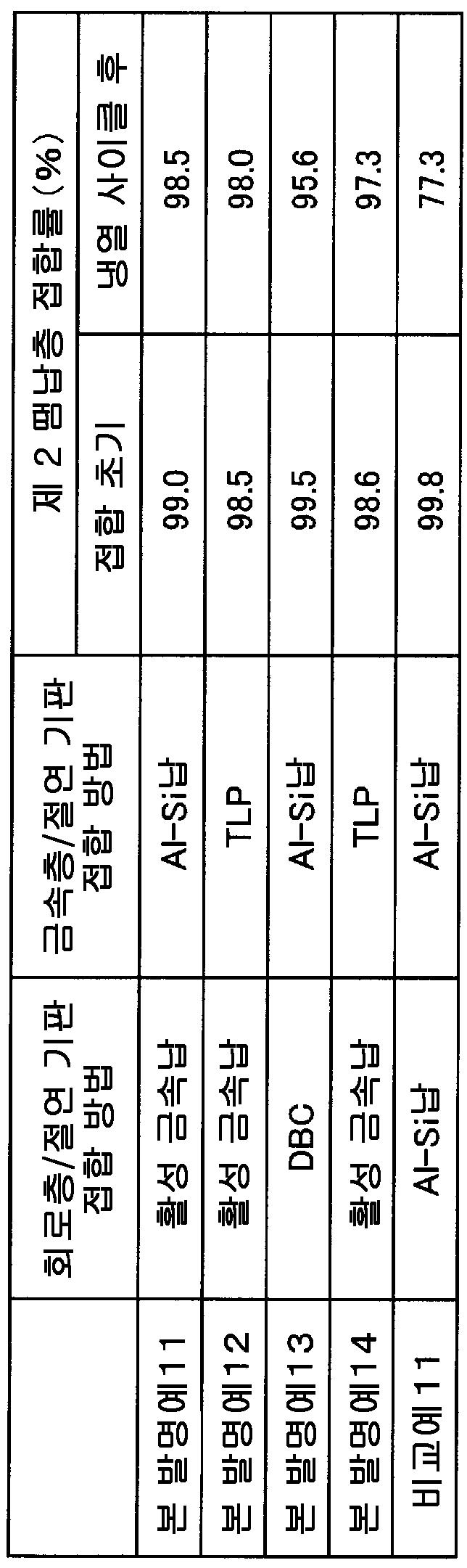 Figure 112014091158104-pct00004