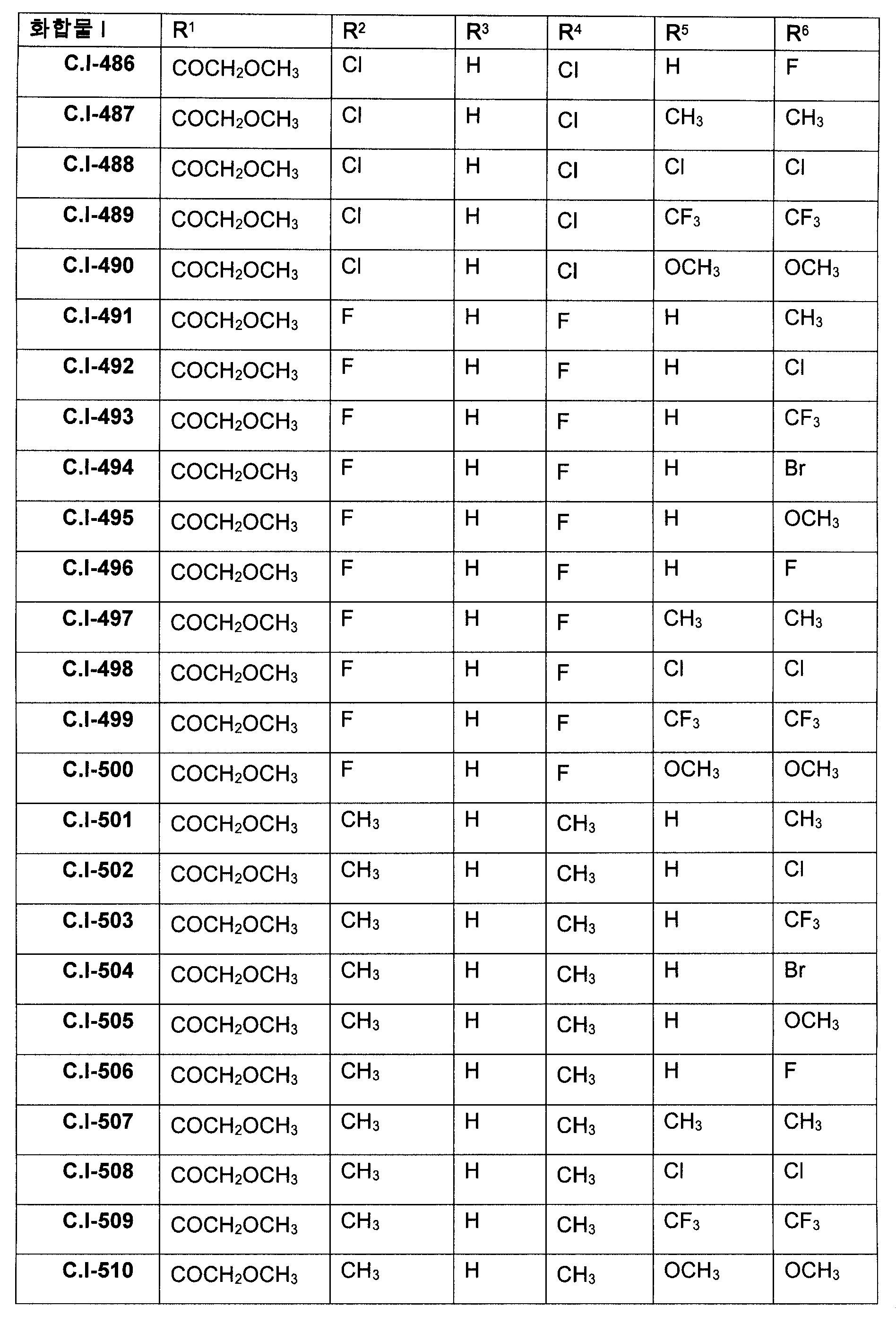 Figure 112009060332816-PCT00027