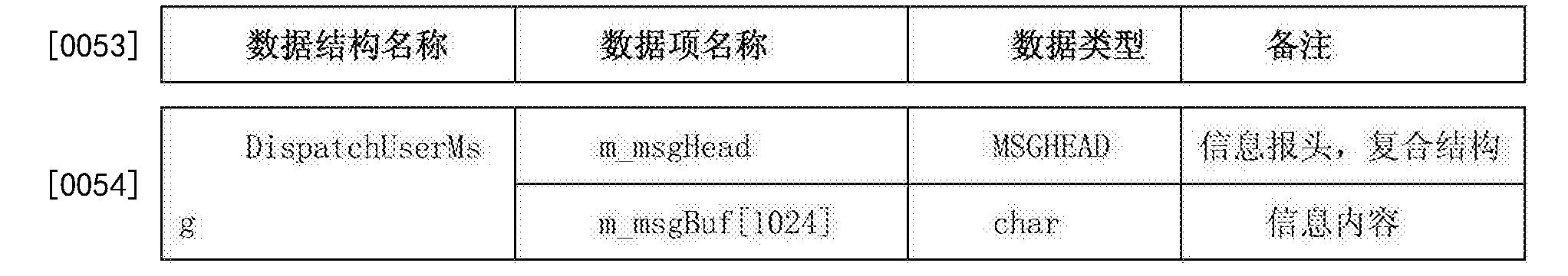 Figure CN103176795BD00081