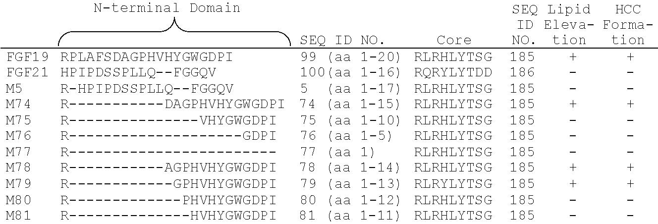 Figure US09963494-20180508-C00001
