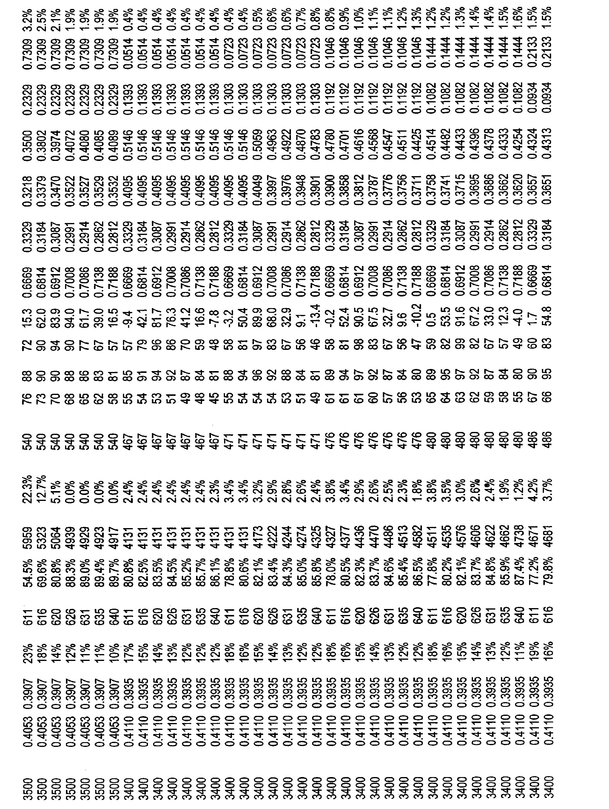 Figure CN101821544BD01061