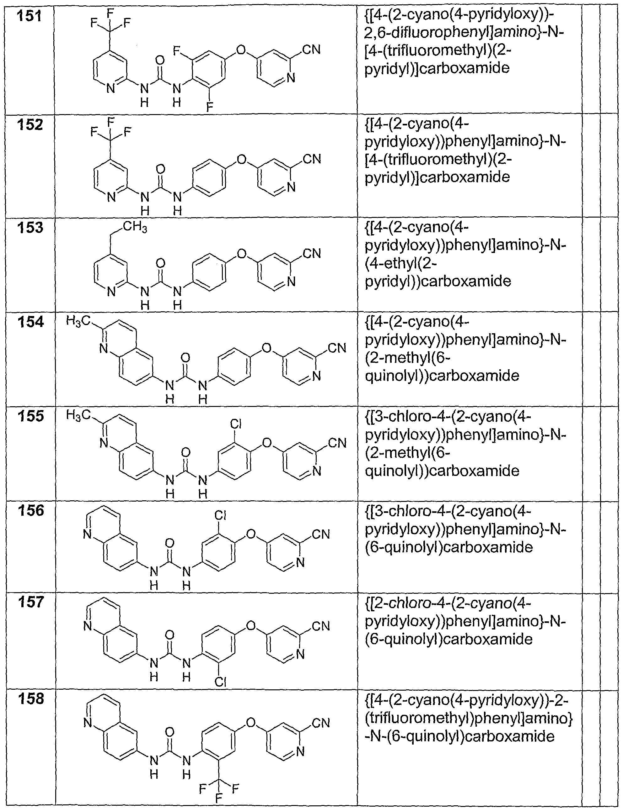 wo2004078747a1 novel cyanopyridine derivatives useful in the 1956 Dodge Royal figure imgf000088 0001