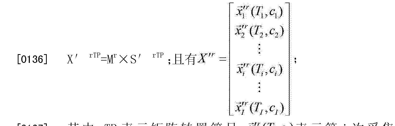 Figure CN102944583AD00211
