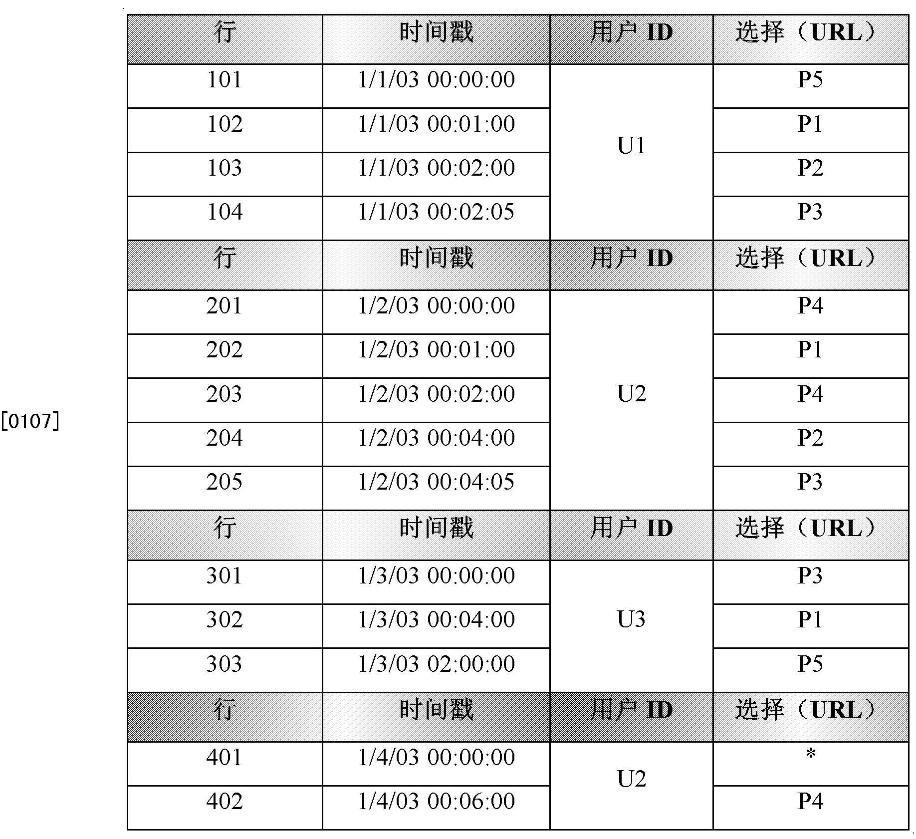 Figure CN102354313BD00161