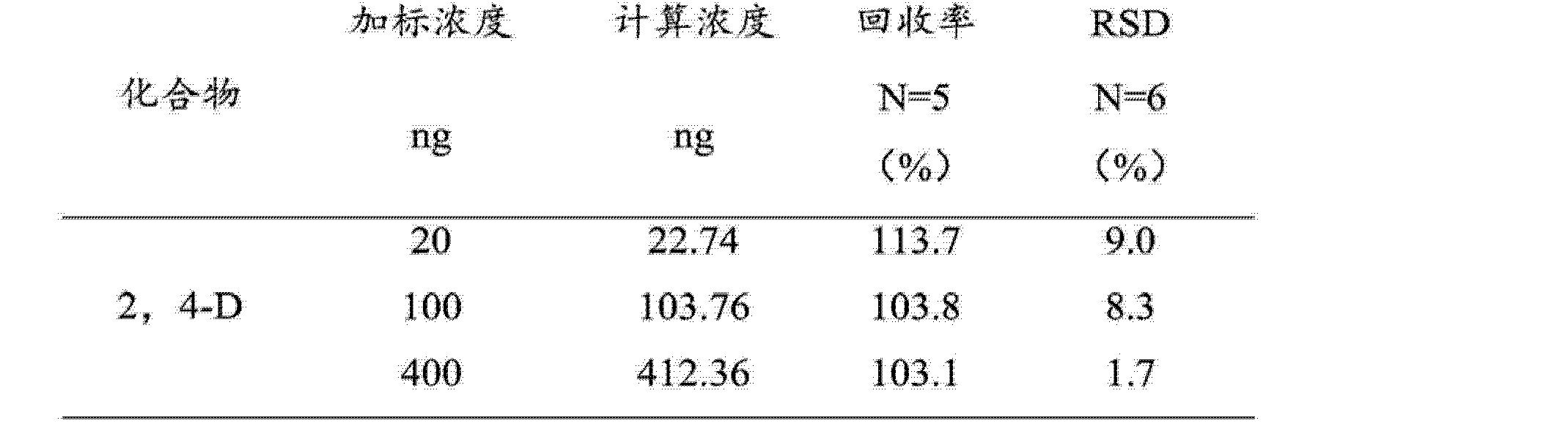 Figure CN103149289BD00072