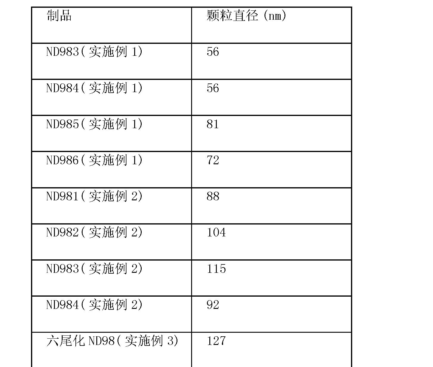 Figure CN101616677BD00922