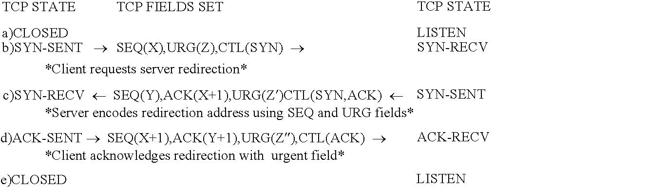 Figure US20090125629A1-20090514-C00003