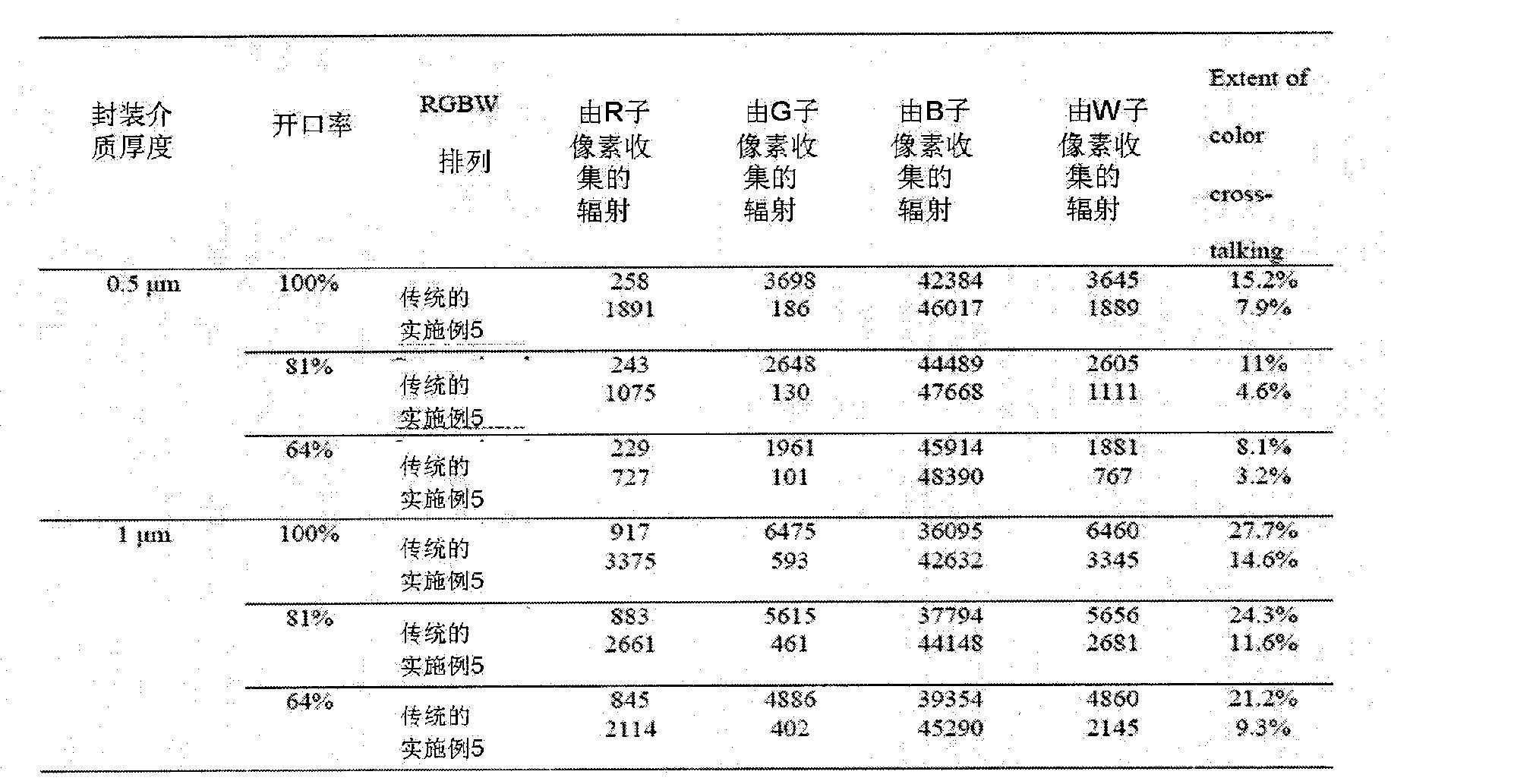 Figure CN102830454AD00101