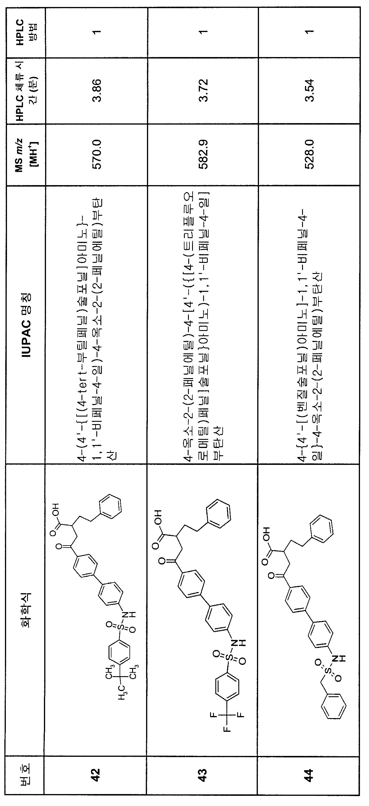 Figure 112007082249387-PCT00163