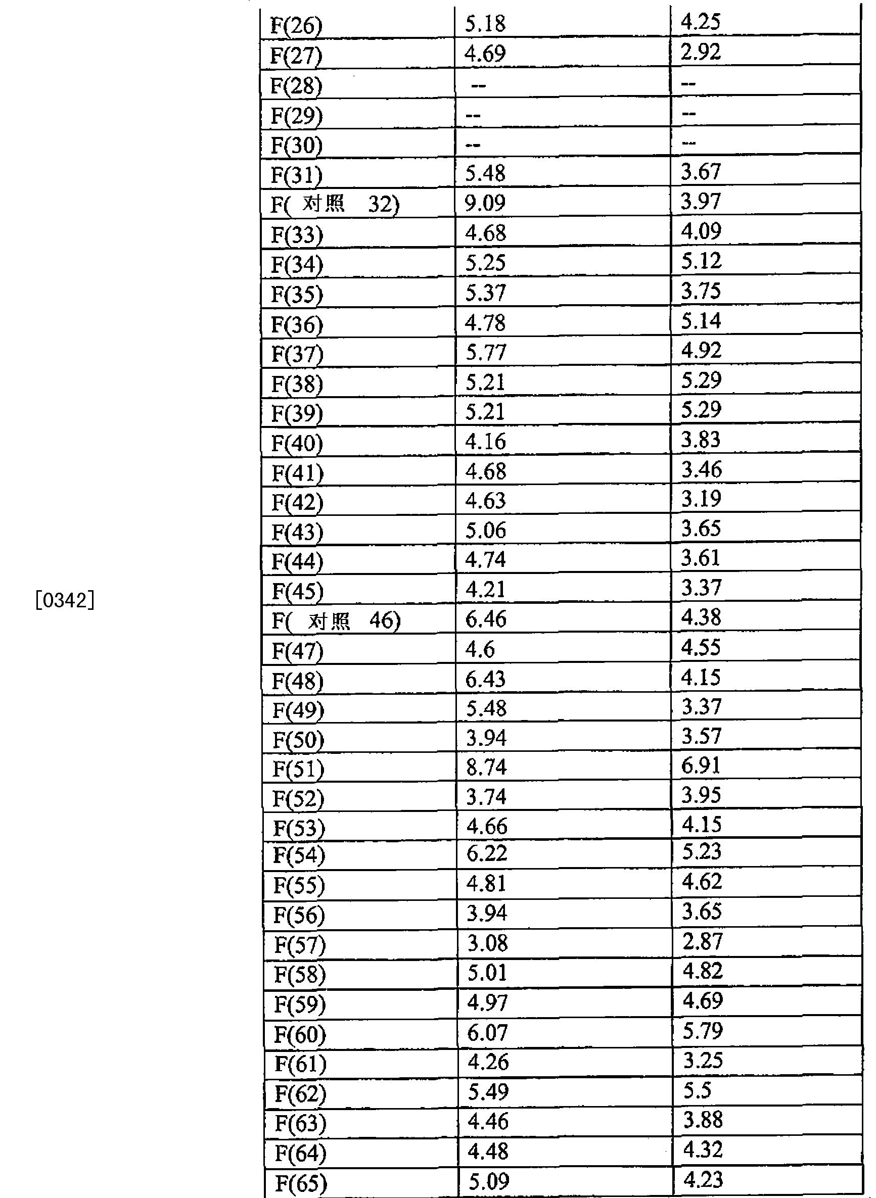 Figure CN102216384BD00461