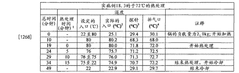 Figure CN102688241BD01231