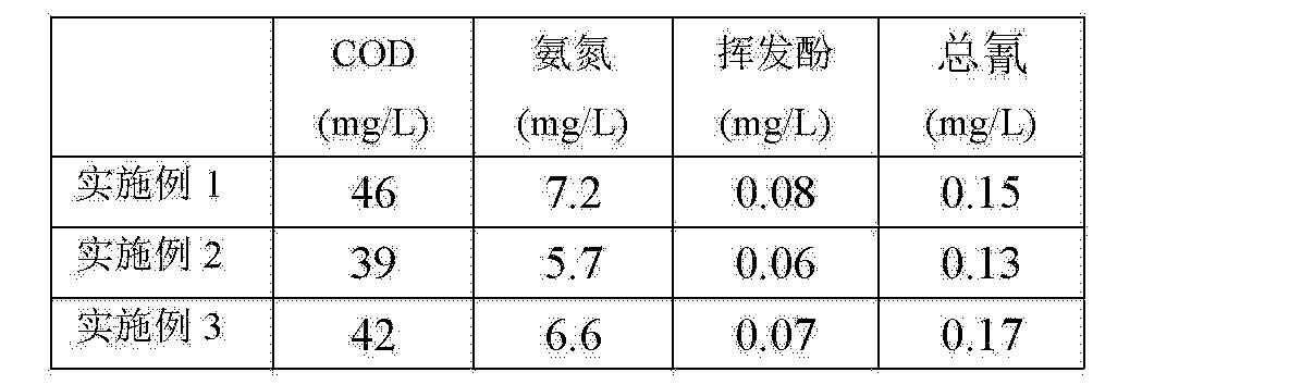 Figure CN102897979BD00081
