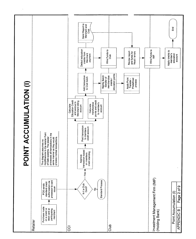 Figure US20030023491A1-20030130-P00010