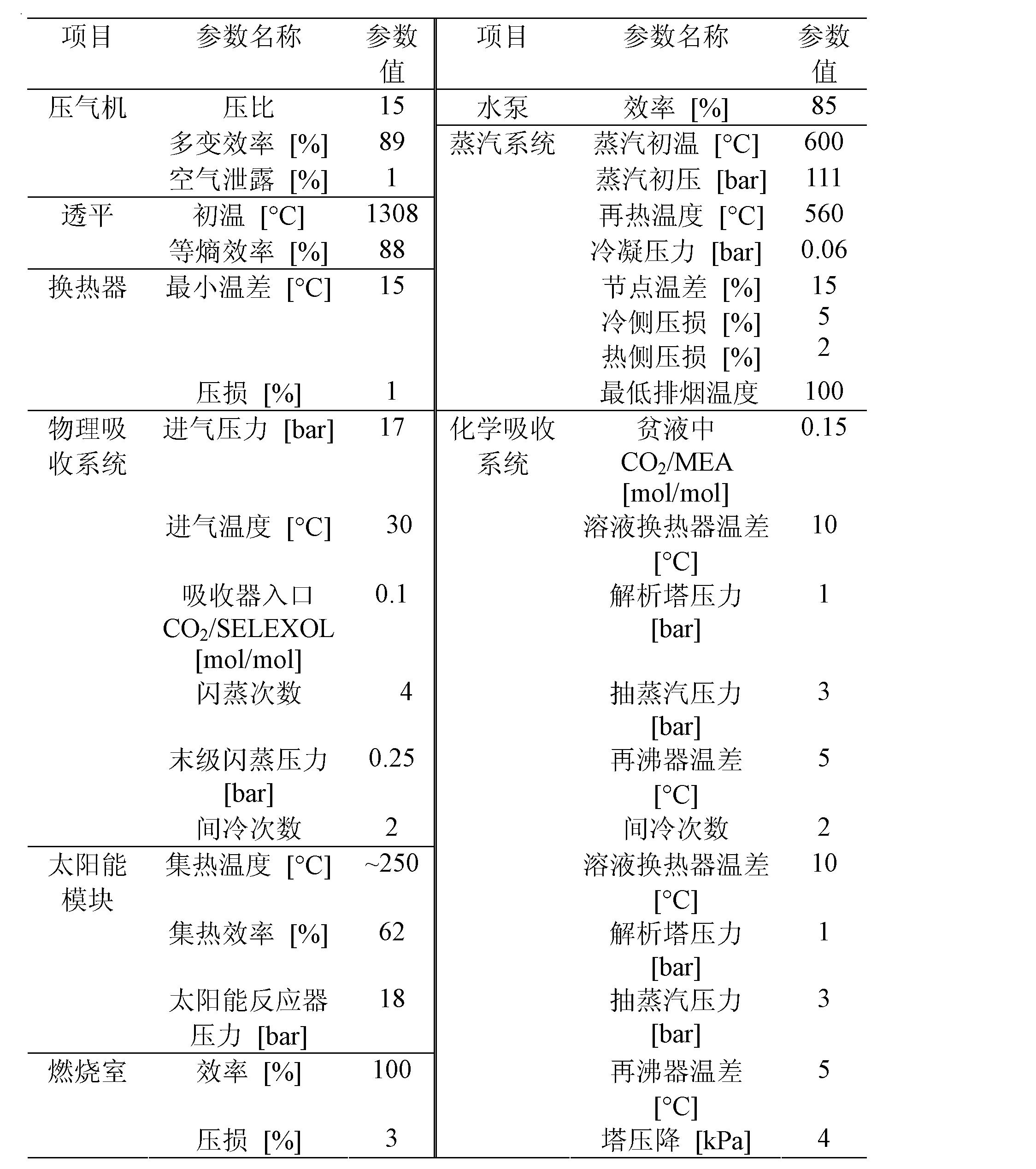 Figure CN102797650AD00101