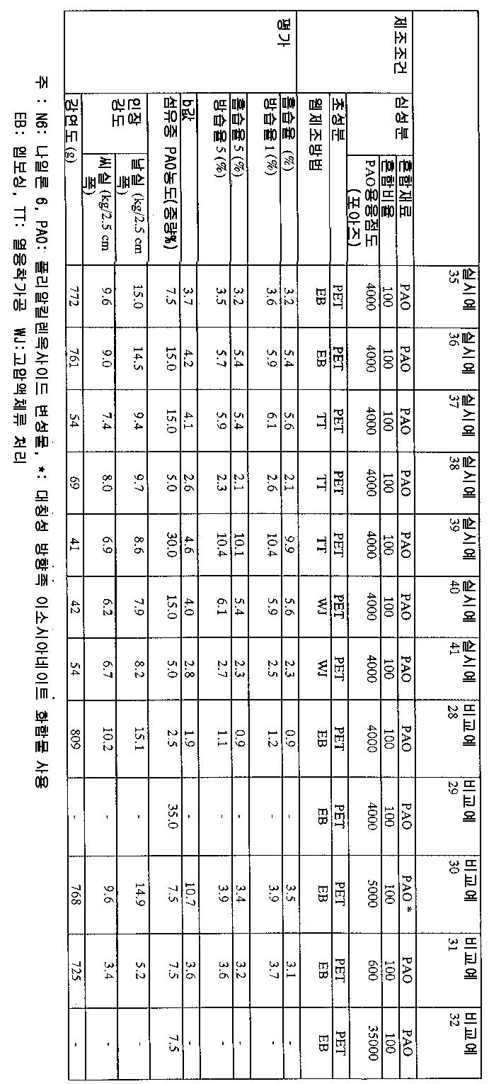 Figure 112004005395910-pct00004