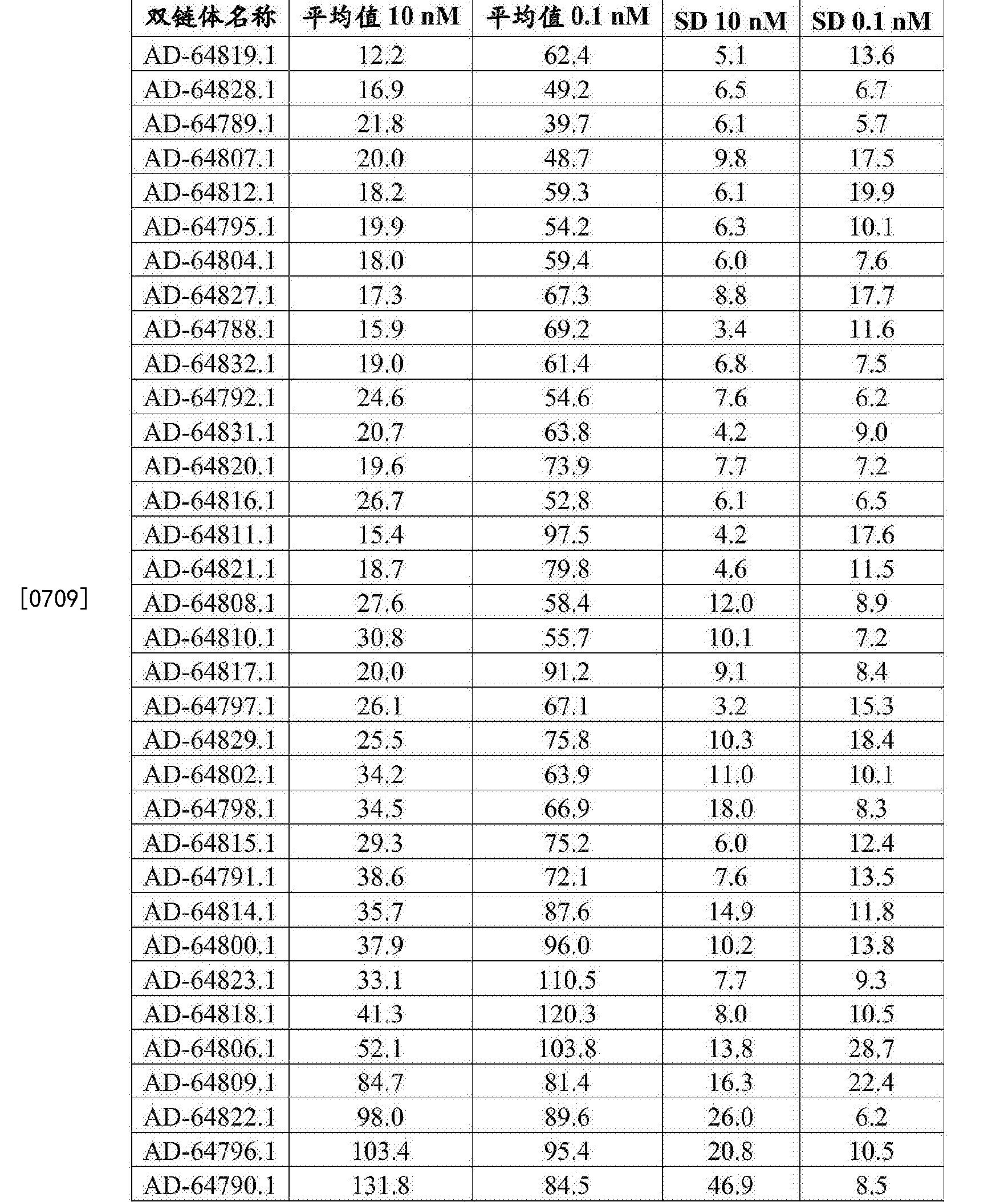 Figure CN107250362AD01241