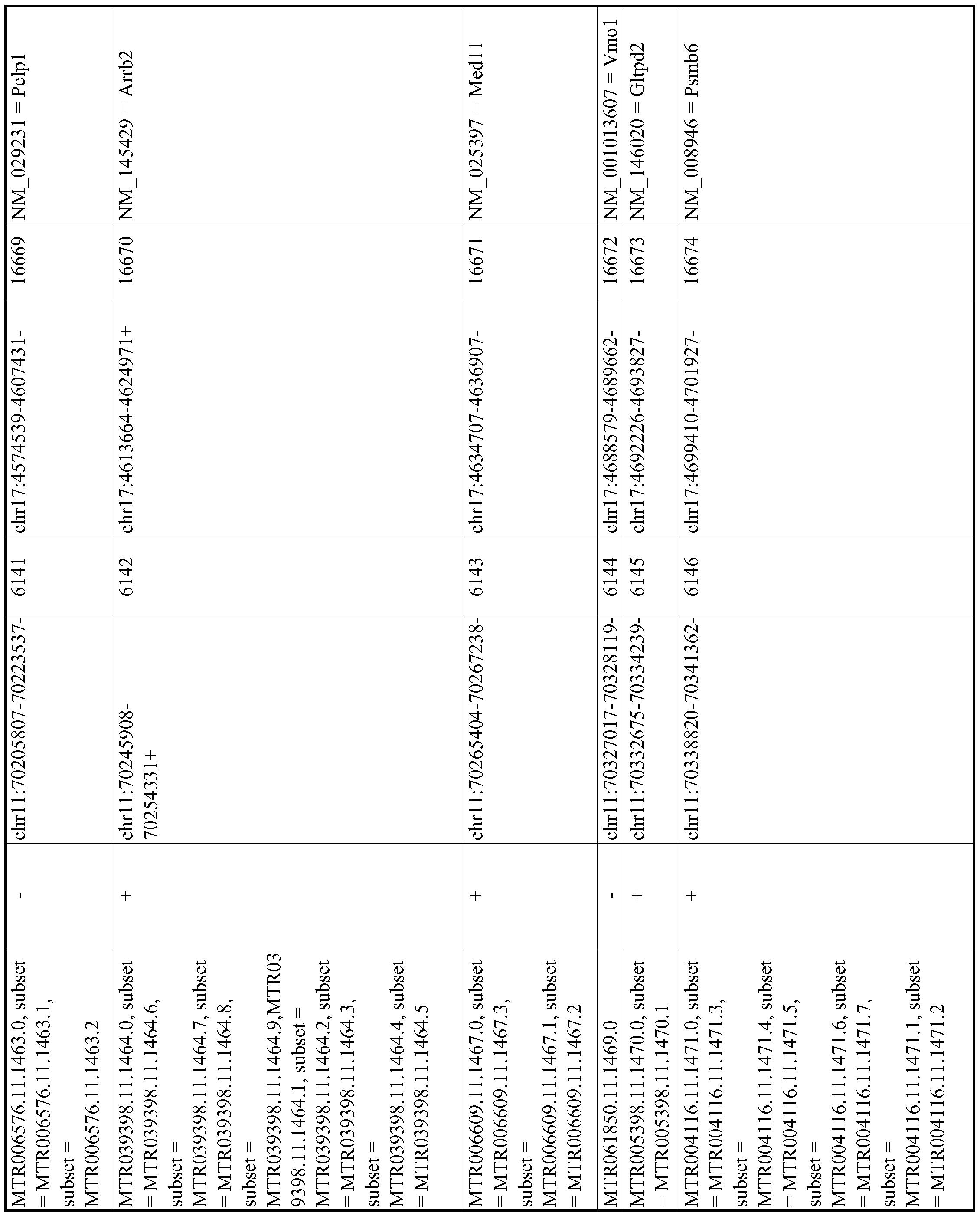 Figure imgf001106_0001