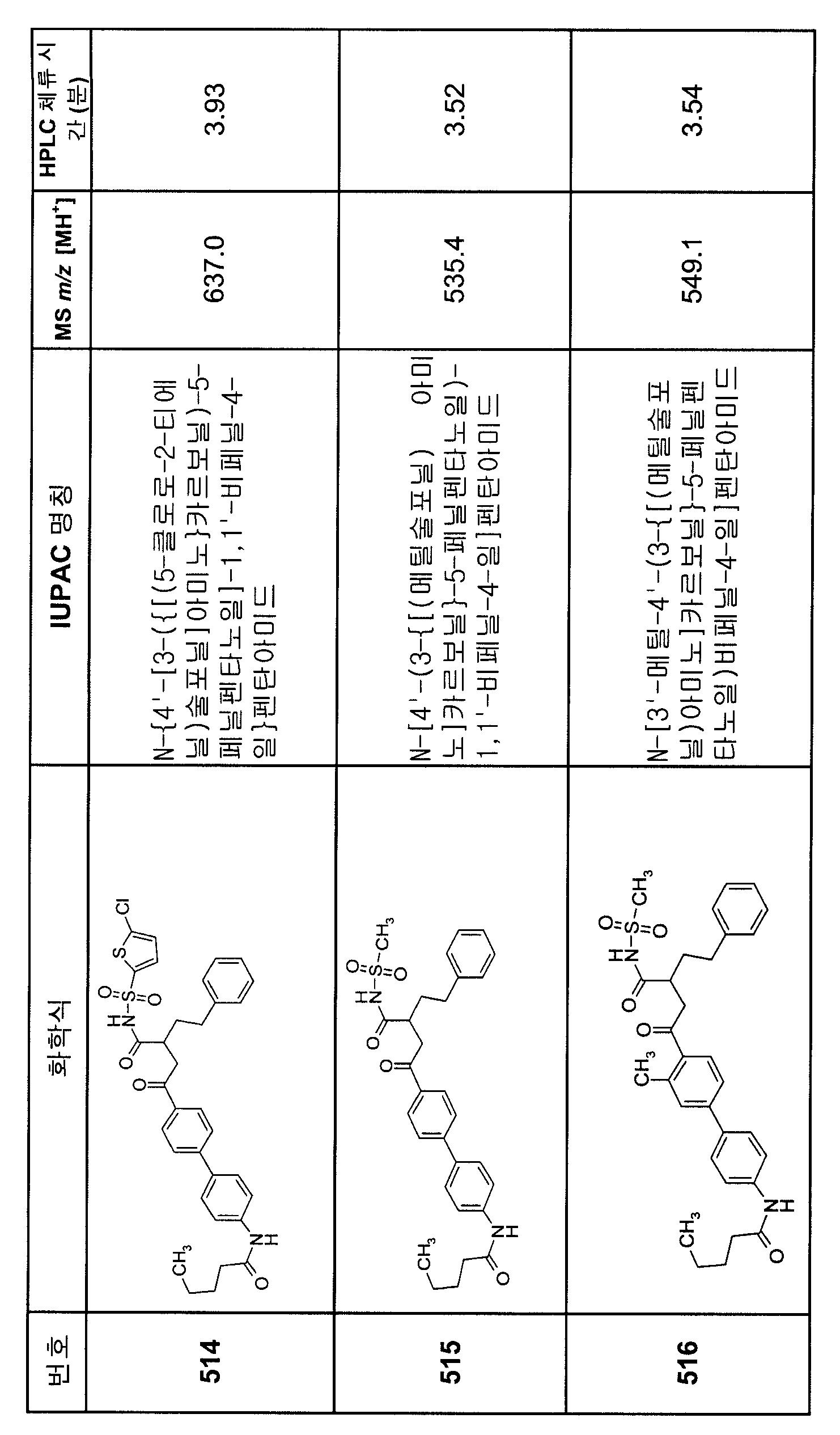 Figure 112007082249387-PCT00311