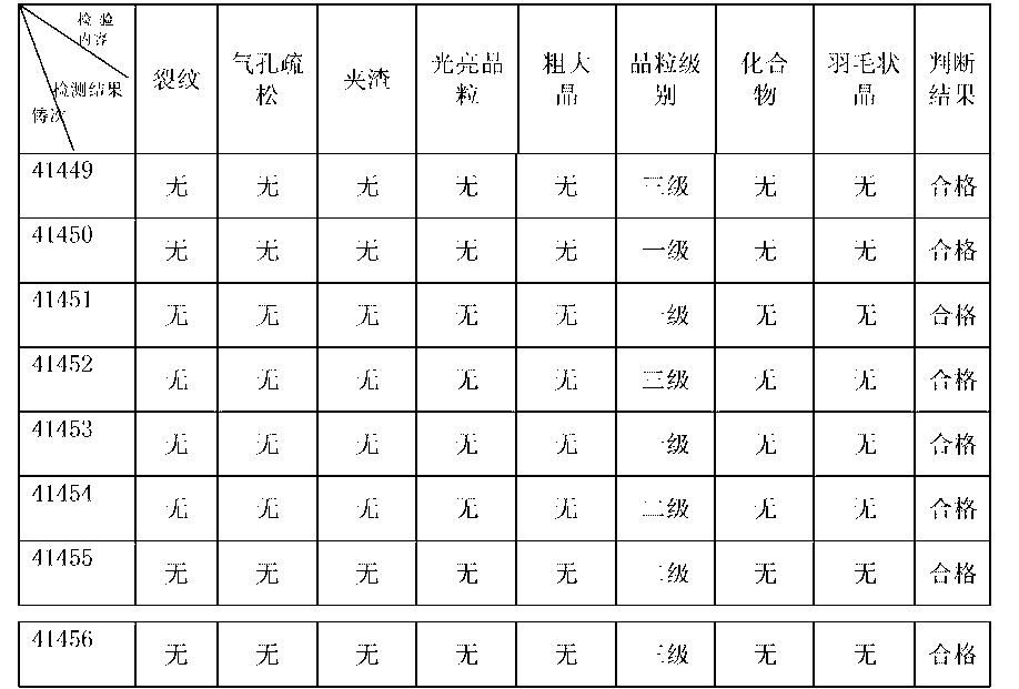 Figure CN102943193BD00071