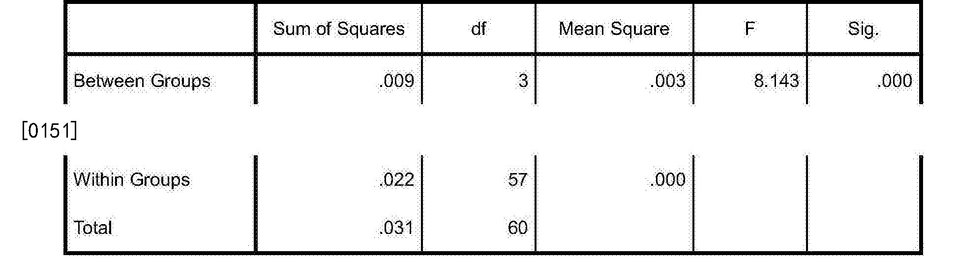 Figure CN106617274AD00213