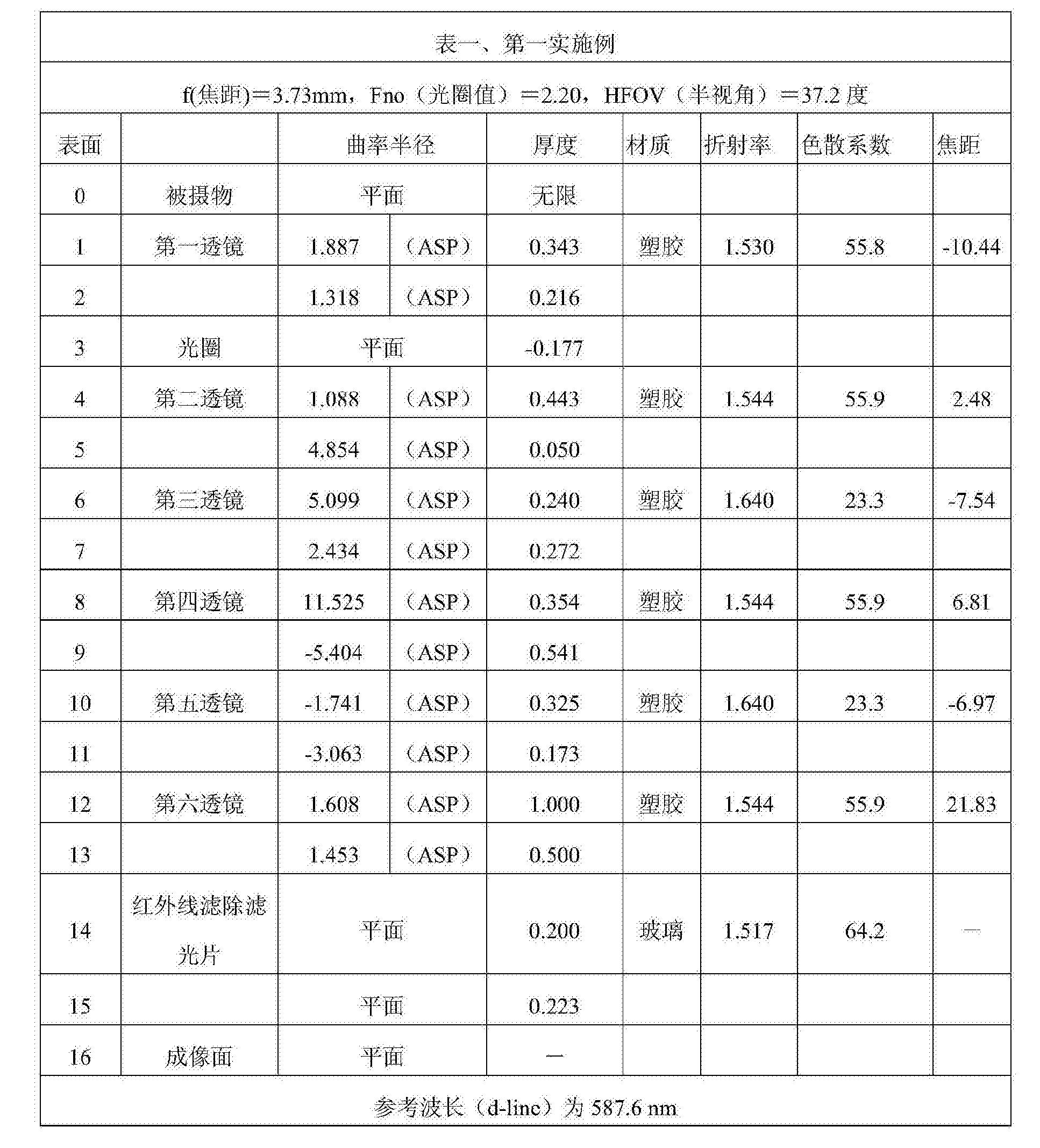 Figure CN104808316BD00121