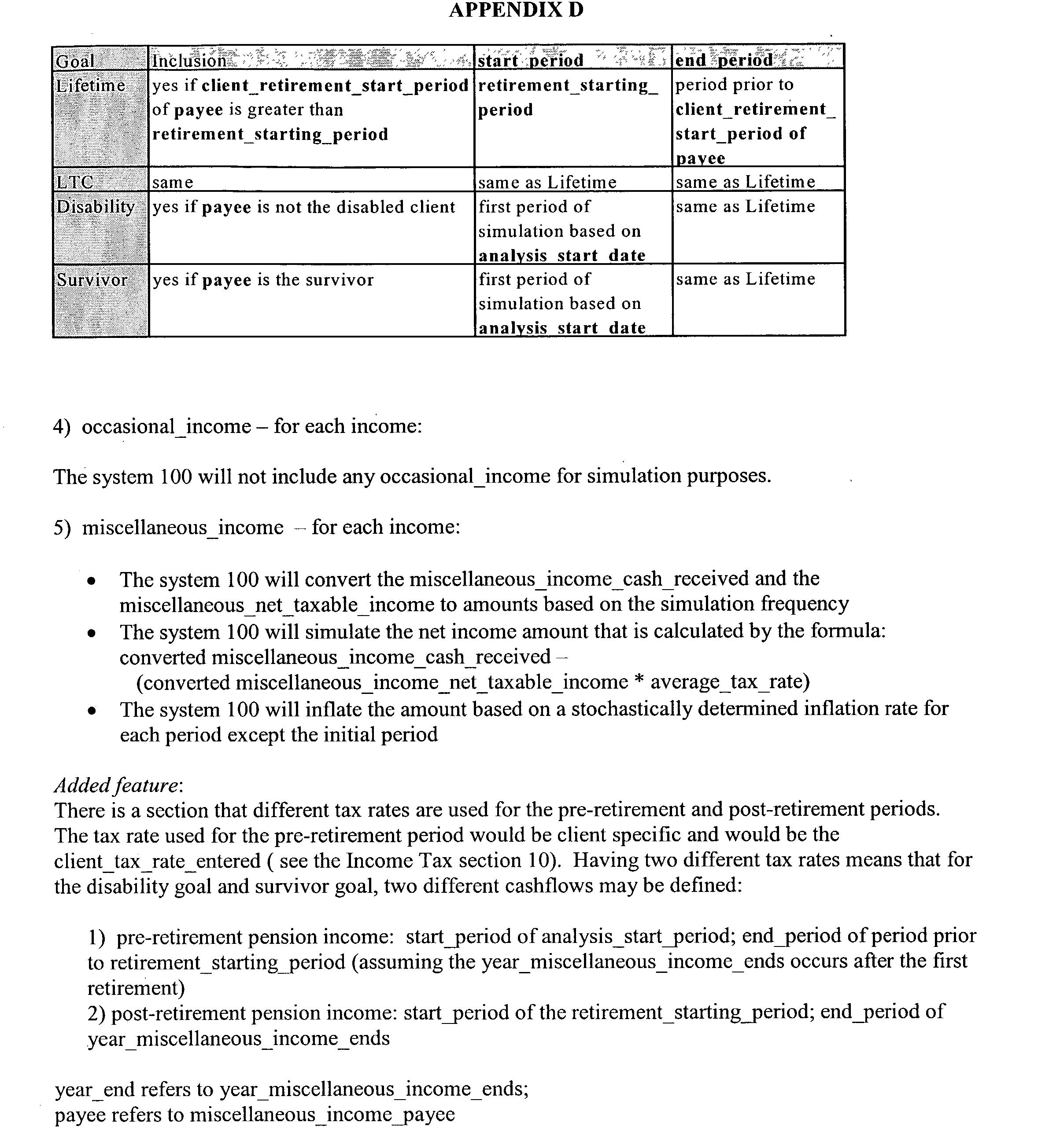 Figure US20030028466A1-20030206-P00062