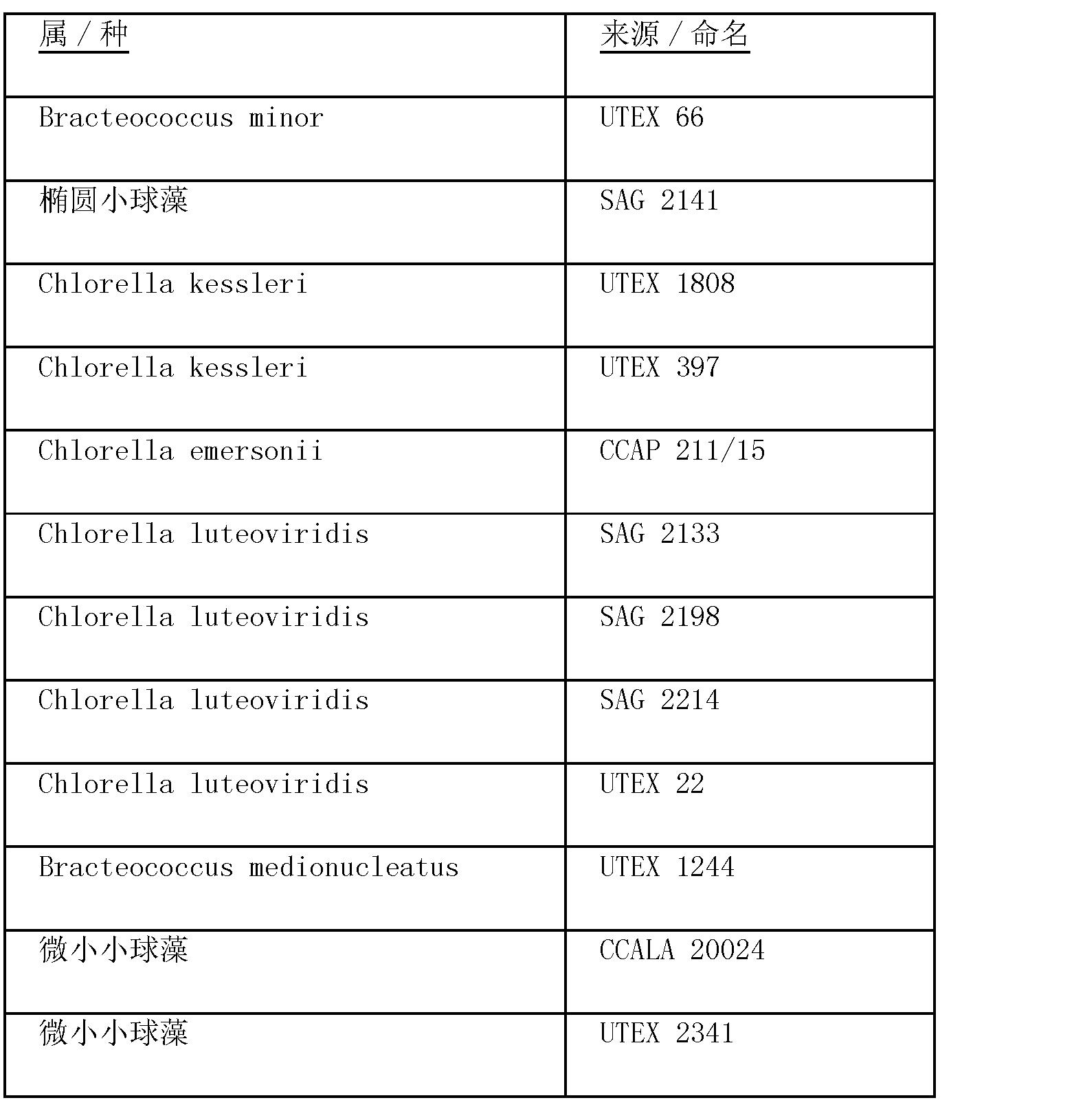 Figure CN101765661BD00791