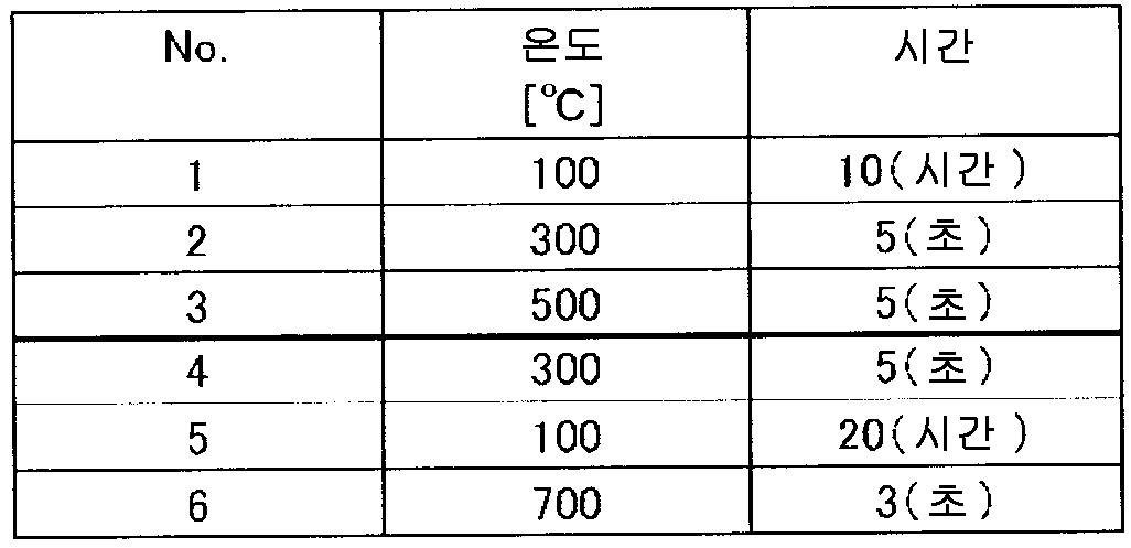 Figure 112014108757265-pct00005