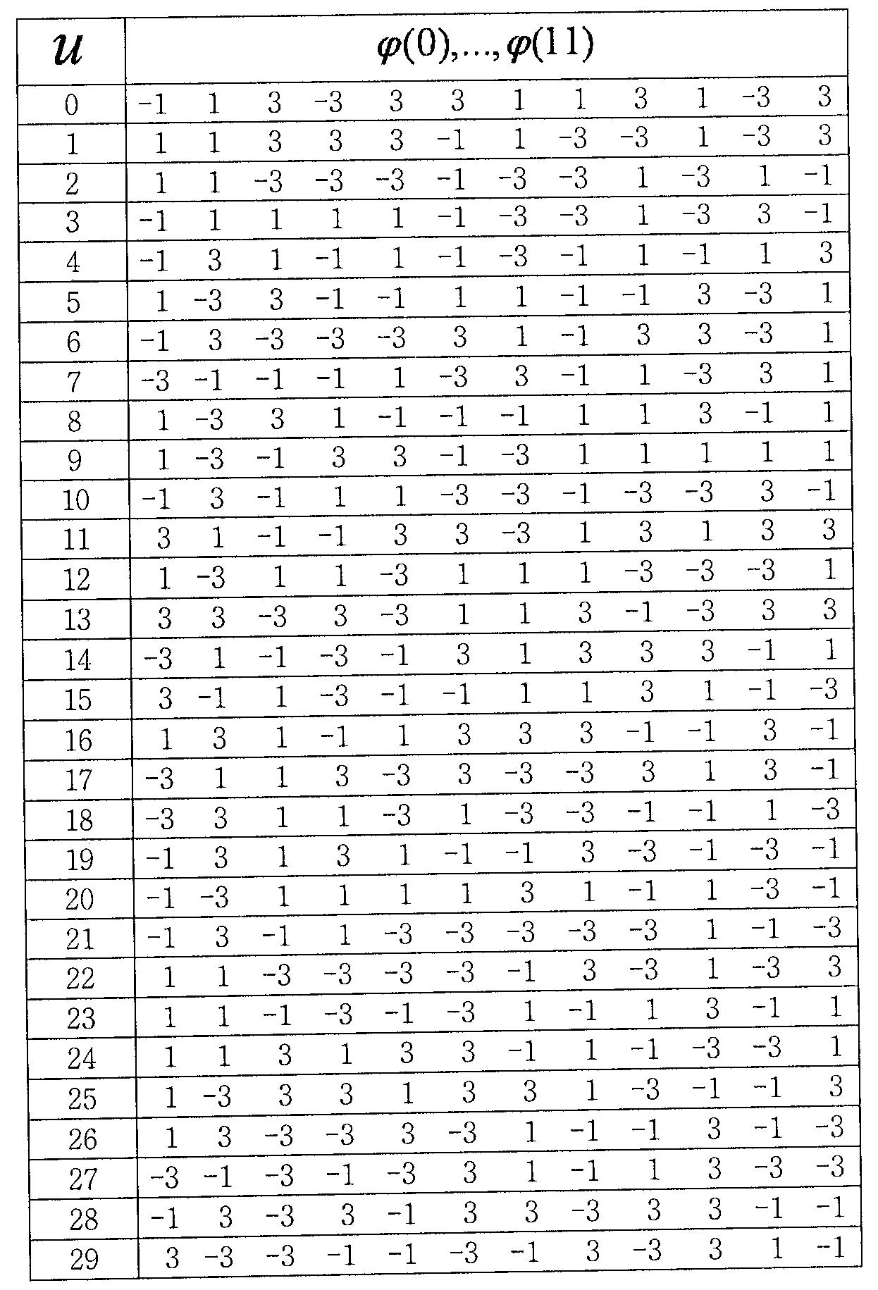 Figure 112011502155947-pat00006