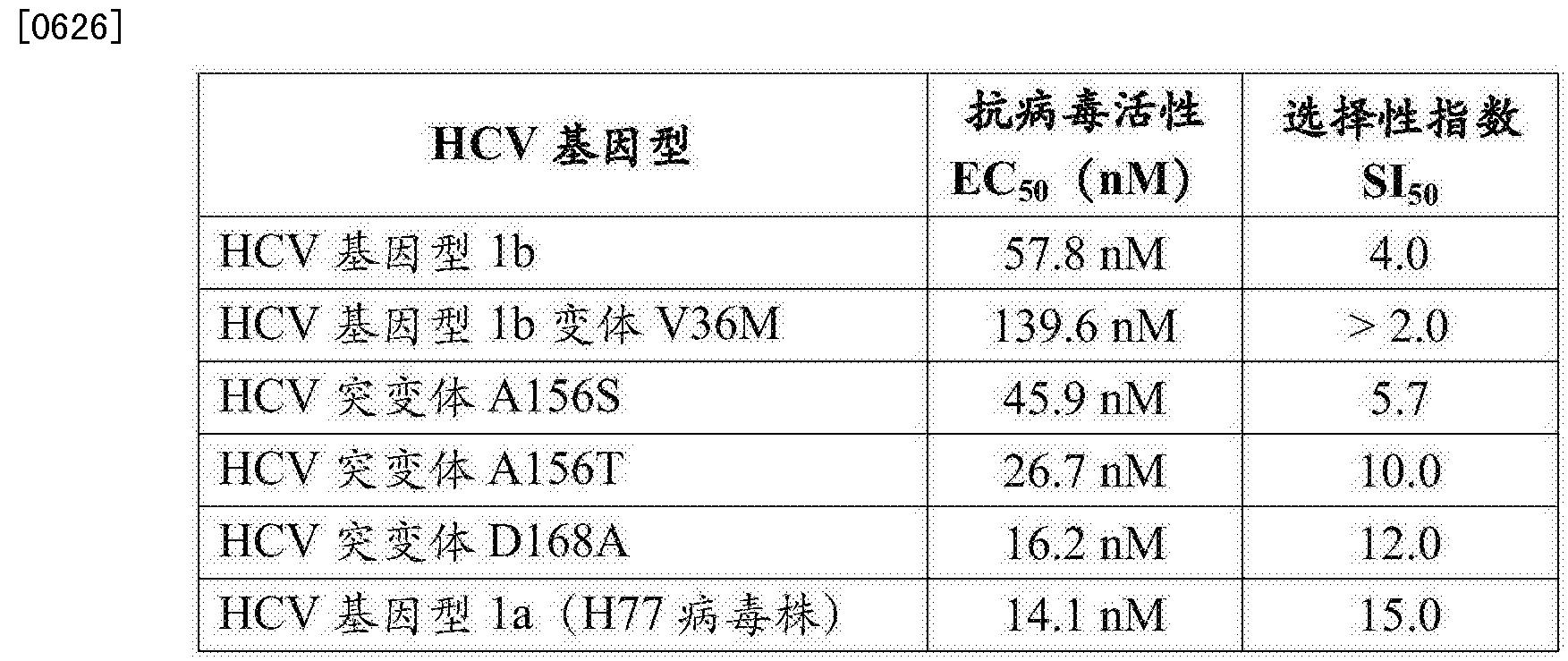 Figure CN105378080AD00711