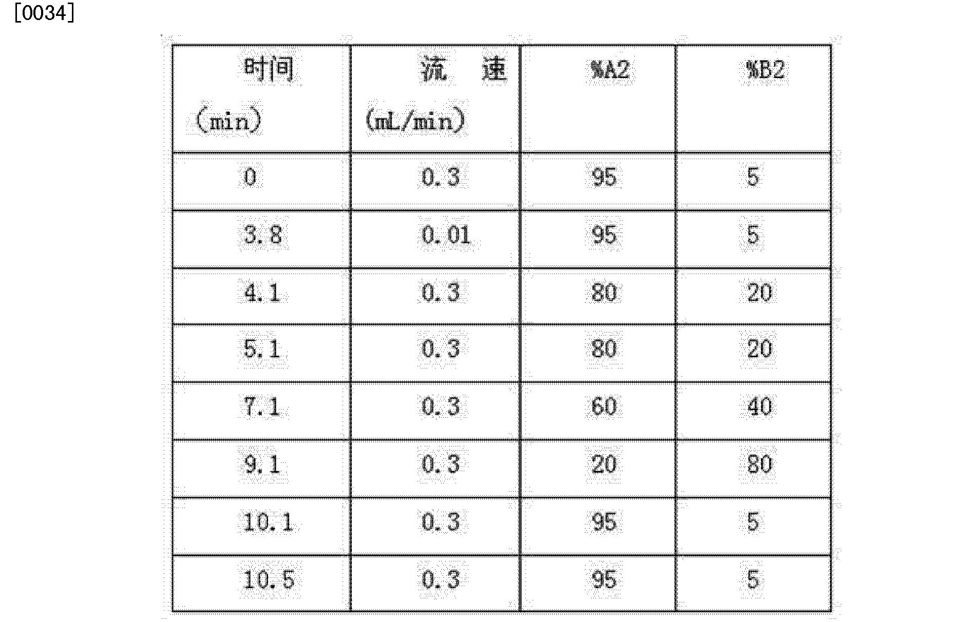 Figure CN103226138BD00092