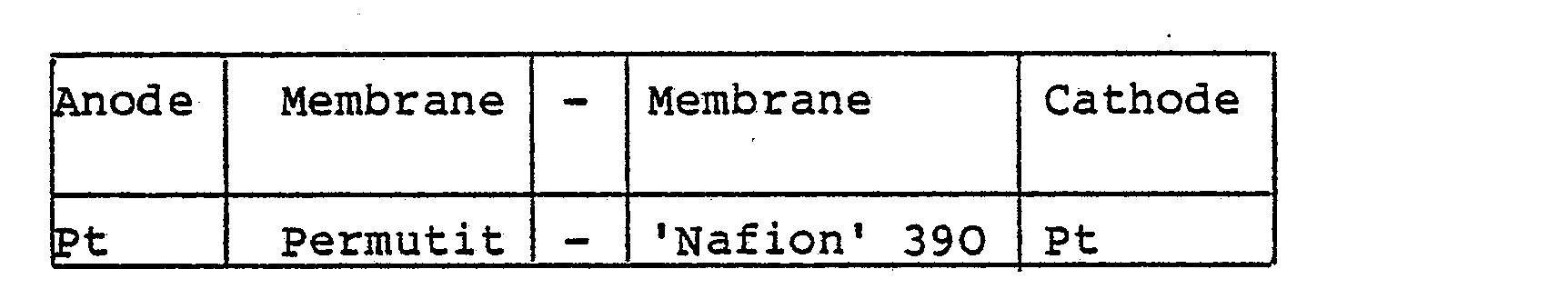 Figure imgb0008