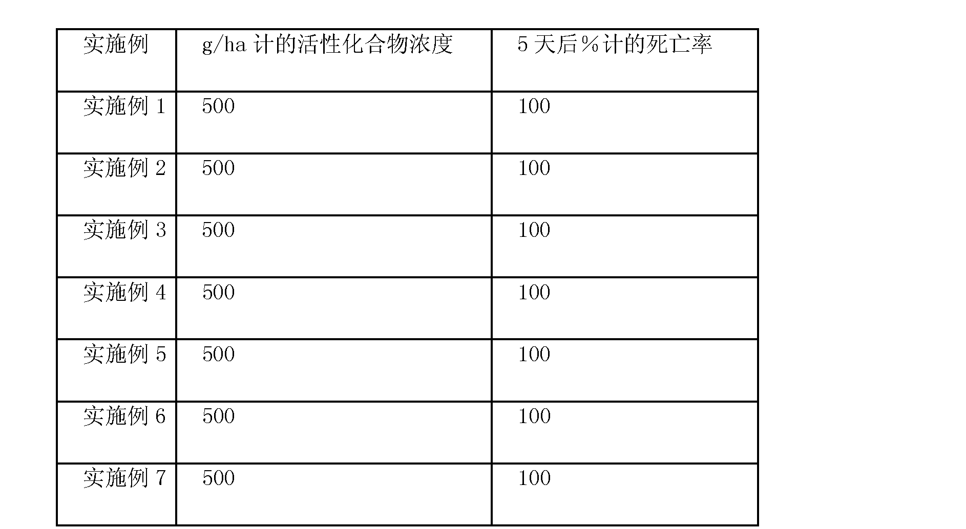 Figure CN102321081BD00462