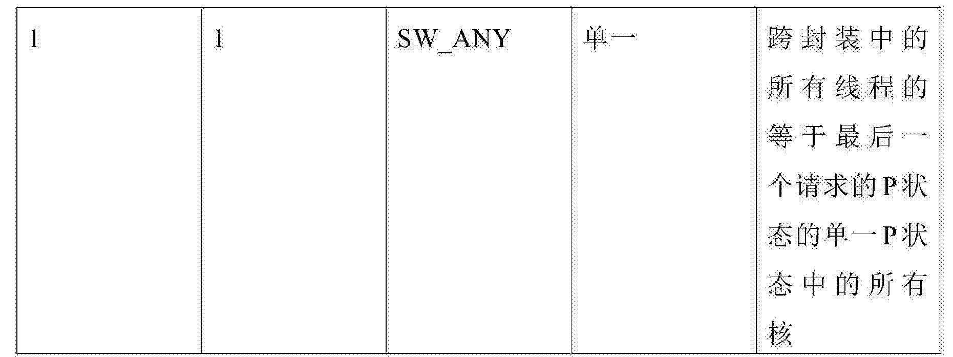 Figure CN104508594BD00111