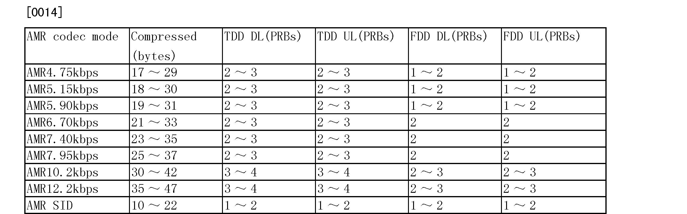 Figure CN101674151BD00061