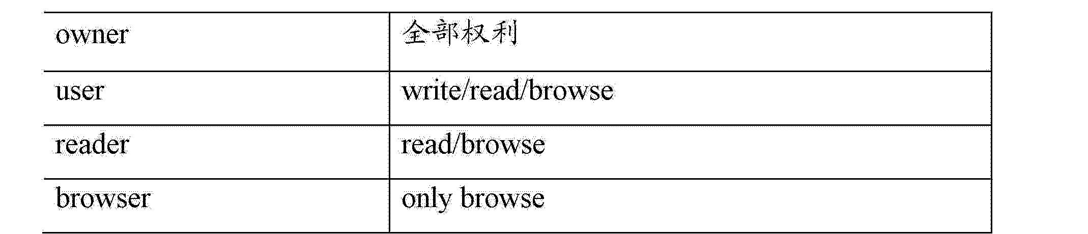 Figure CN102739662AD00052