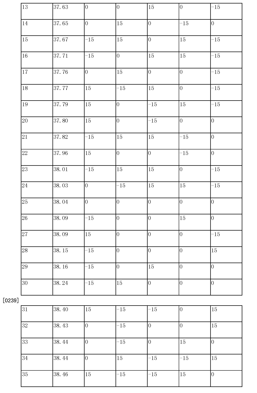 Figure CN102768822BD00281
