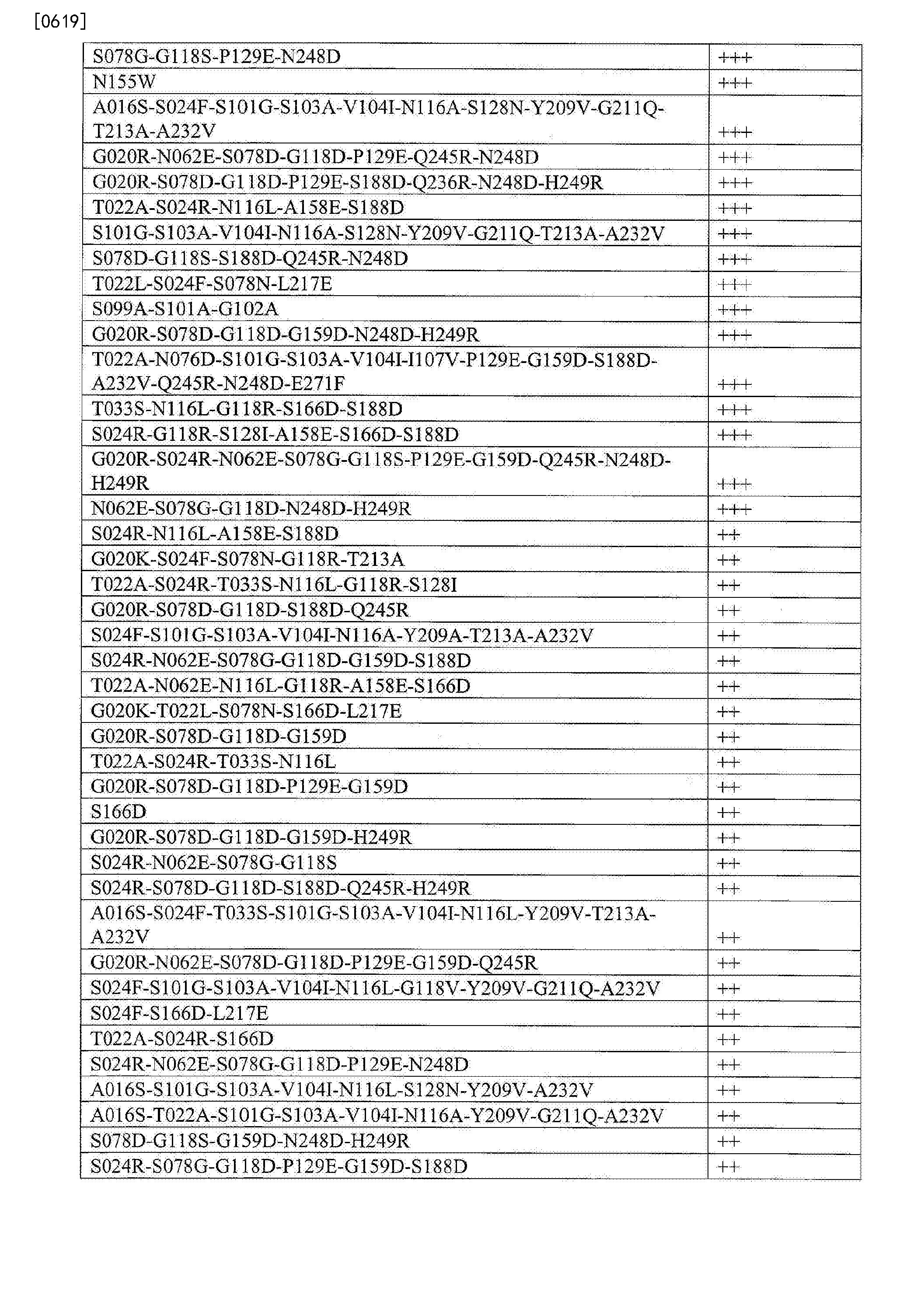 Figure CN103764823BD02211