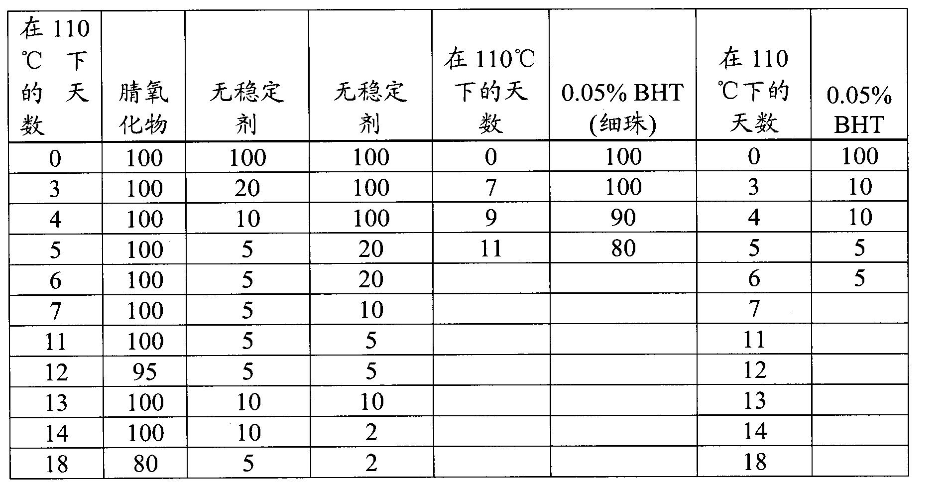 Figure CN103261254BD00194