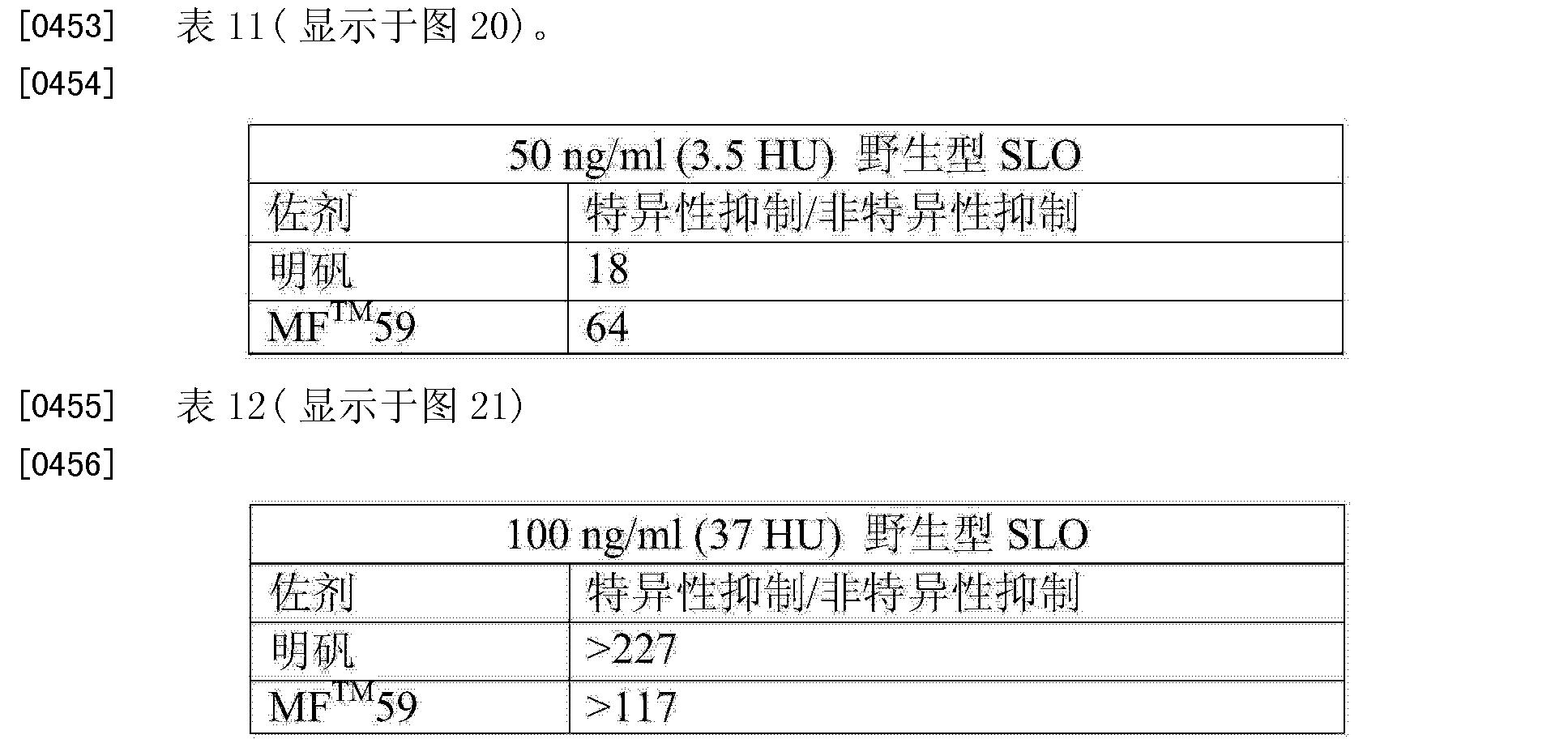Figure CN104292312AD00411