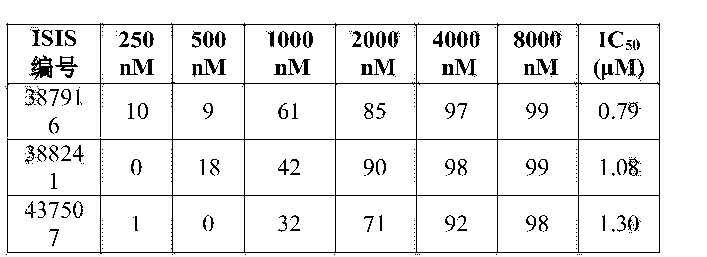 Figure CN104894129AD00421