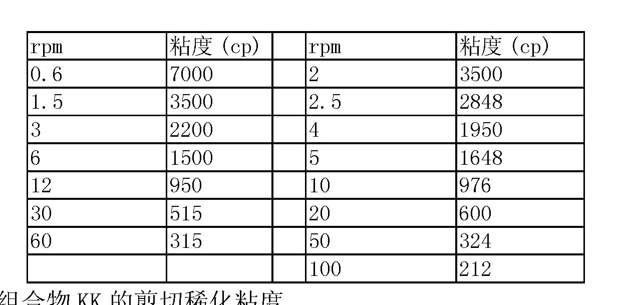 Figure CN1909808BD00482